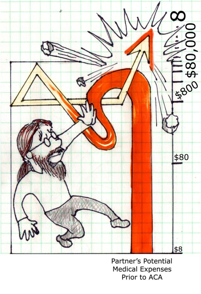 josh-graph